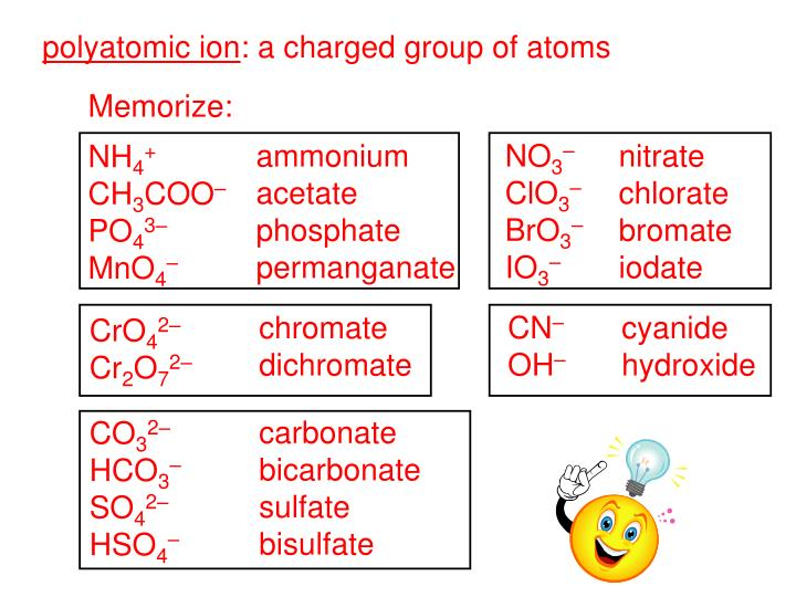 polyatomic ion