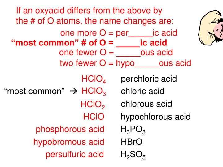 If an oxyacid differs from the above by