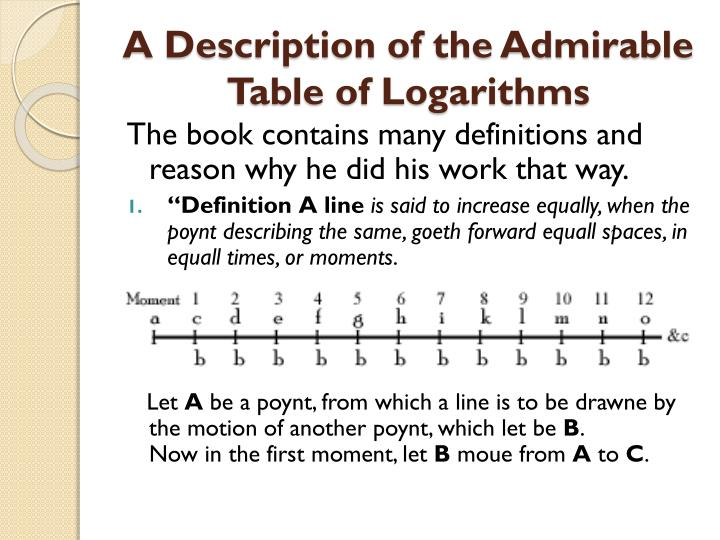 A Description of the Admirable Table of Logarithms