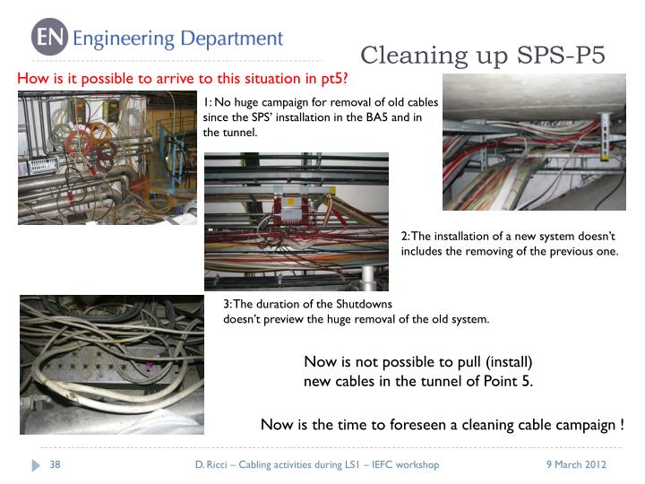 Cleaning up SPS-