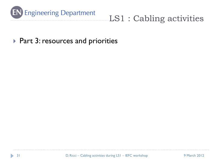 LS1 : Cabling activities