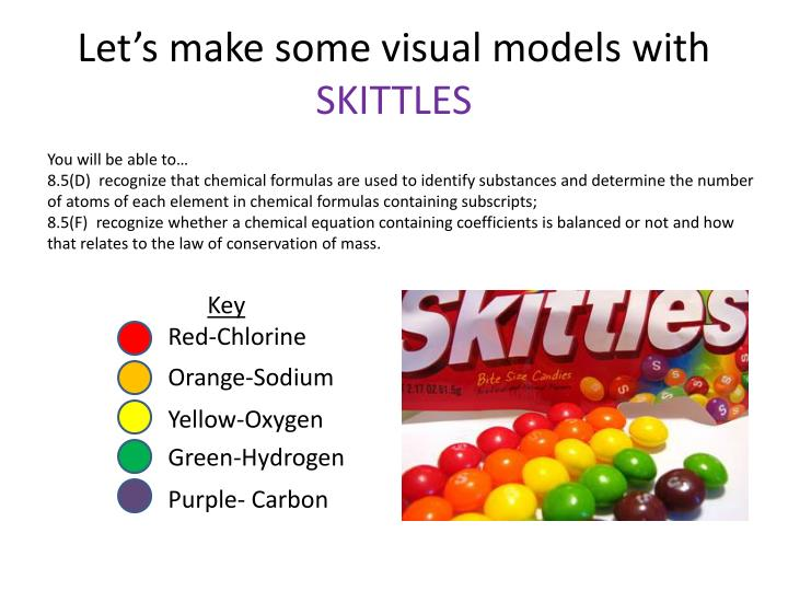 Let's make some visual models with