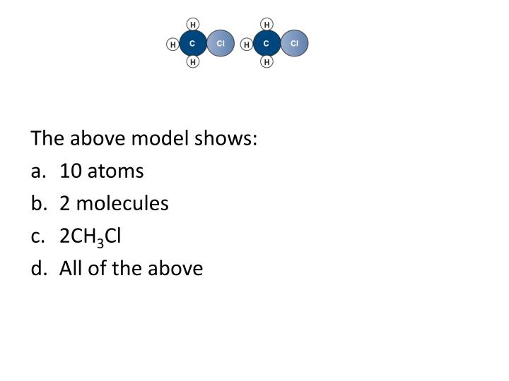 The above model shows: