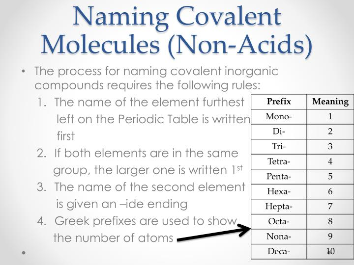Naming Covalent Molecules (Non-Acids)