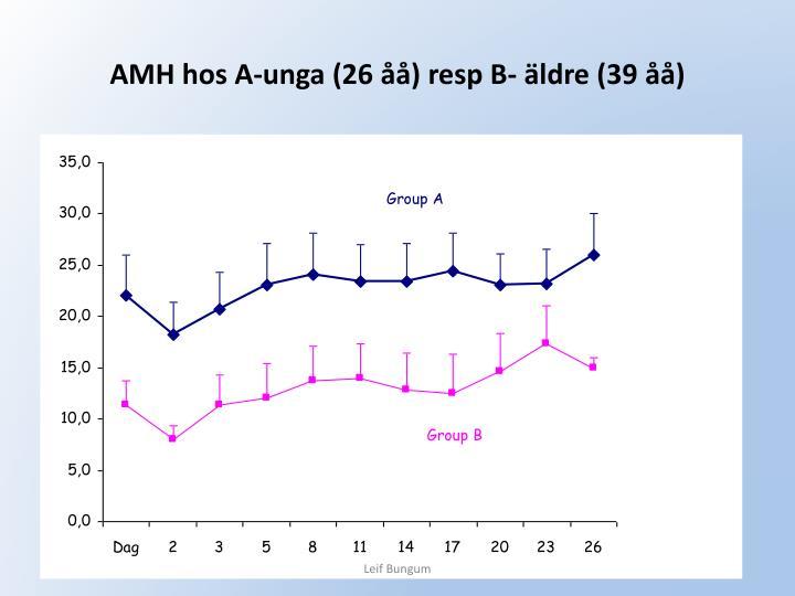AMH hos A-unga (26
