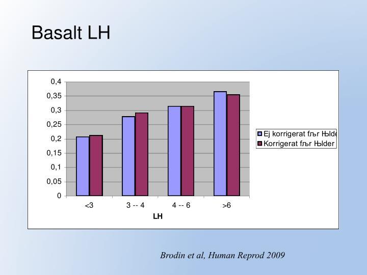 Basalt LH