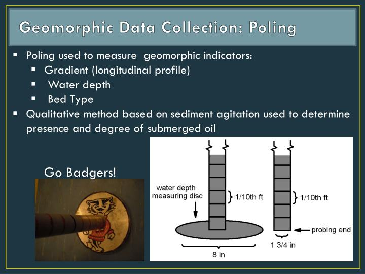 Geomorphic Data Collection: Poling