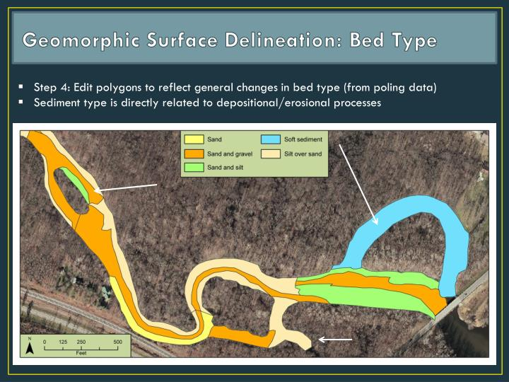 Geomorphic Surface Delineation: Bed Type
