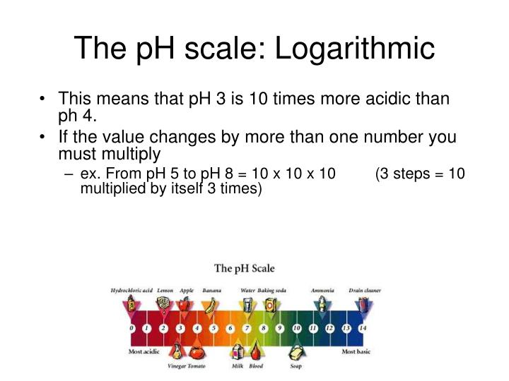 The pH scale: Logarithmic
