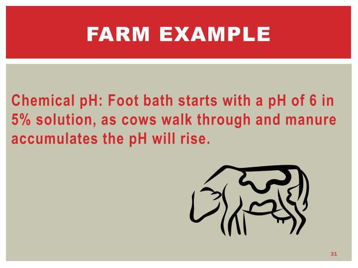 Farm Example