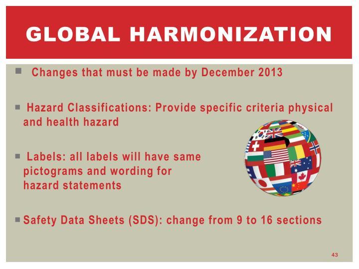 Global harmonization