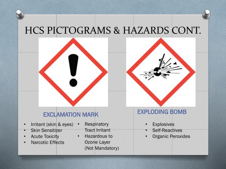 HCS PICTOGRAMS & HAZARDS CONT.