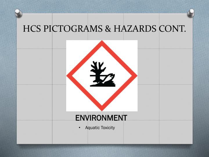 HCS PICTOGRAMS