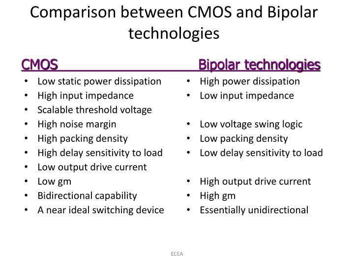 Comparison between CMOS and Bipolar technologies