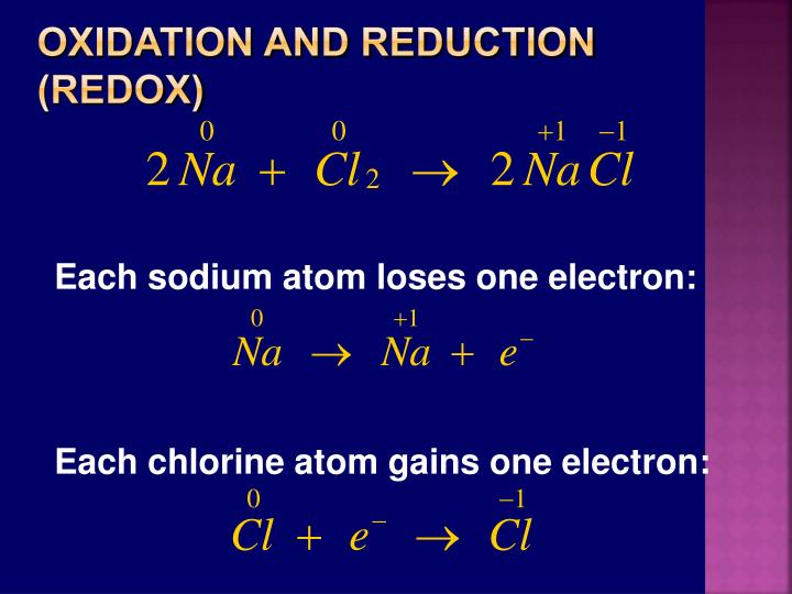 Oxidation and Reduction (Redox)