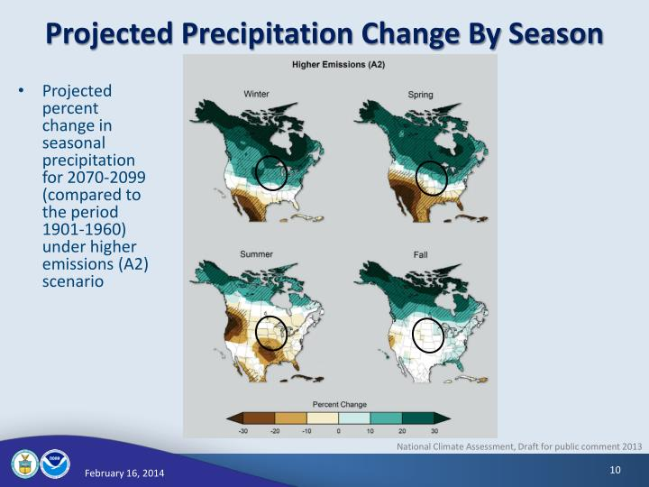 Projected Precipitation Change By Season