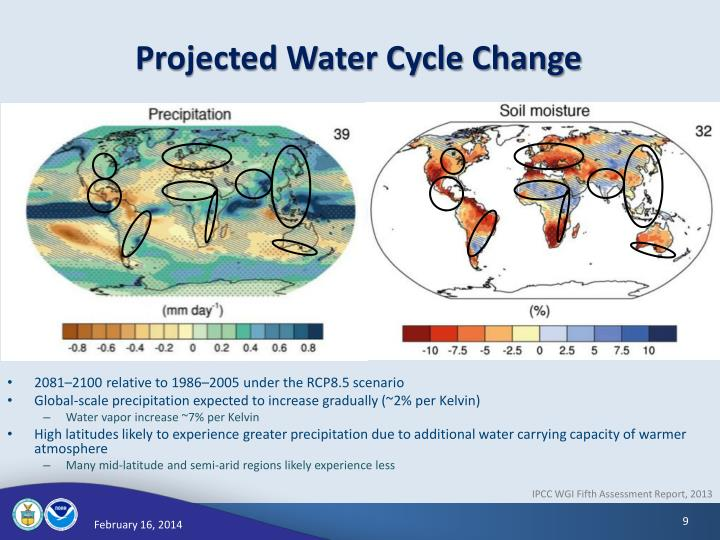Projected Water Cycle Change