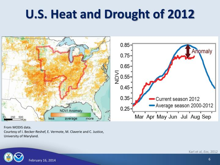 U.S. Heat and Drought of 2012