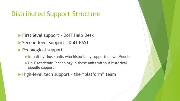 Distributed Support Structure