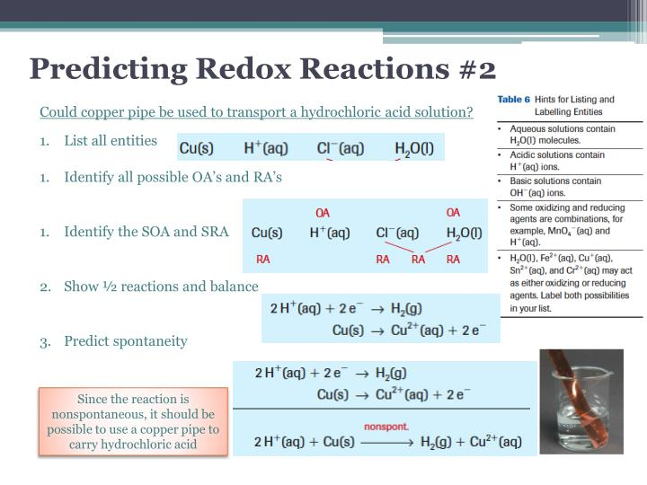Predicting Redox Reactions #2