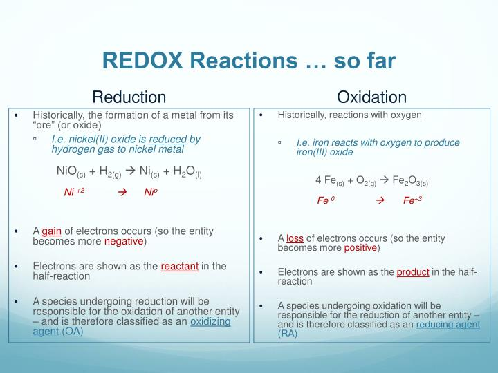 REDOX Reactions … so far