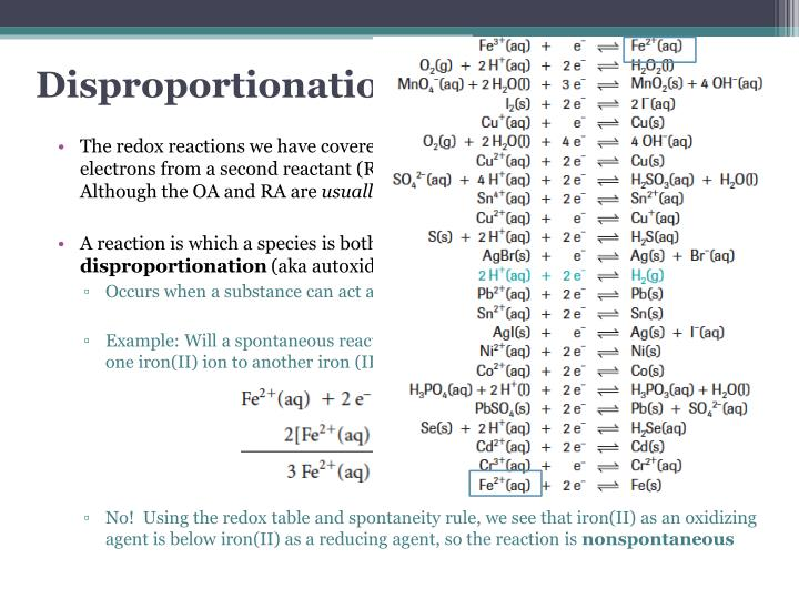 Disproportionation