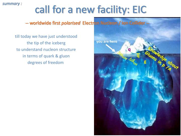 call for a new facility: EIC
