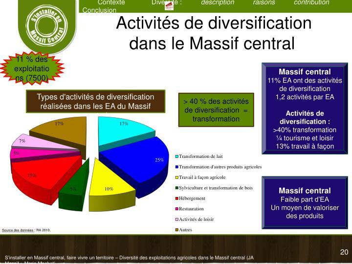 Activités de diversification
