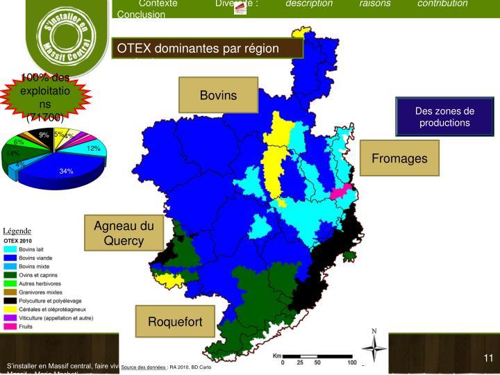 OTEX dominantes par région agricole
