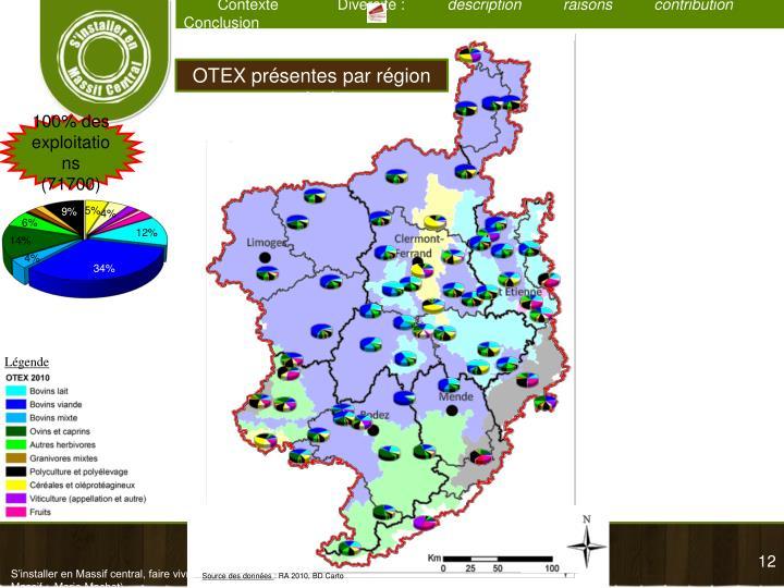 OTEX présentes par région agricole