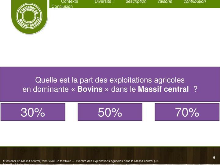 Quelle est la part des exploitations agricoles