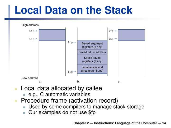 Local Data on the Stack