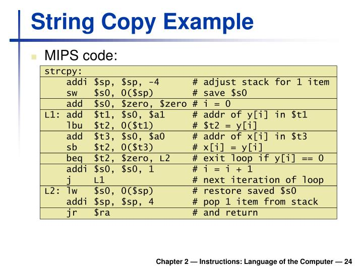 String Copy Example