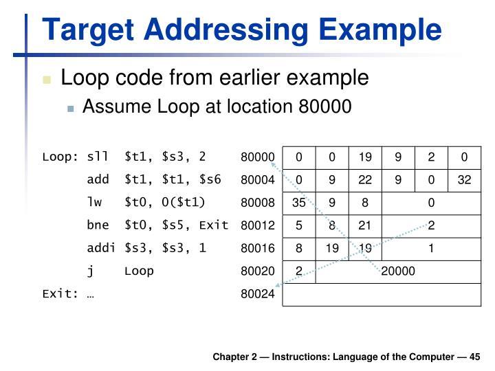 Target Addressing Example