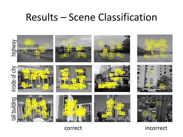 Results – Scene Classification