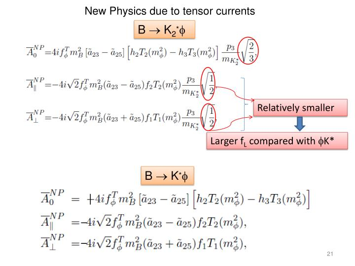 New Physics due to tensor currents