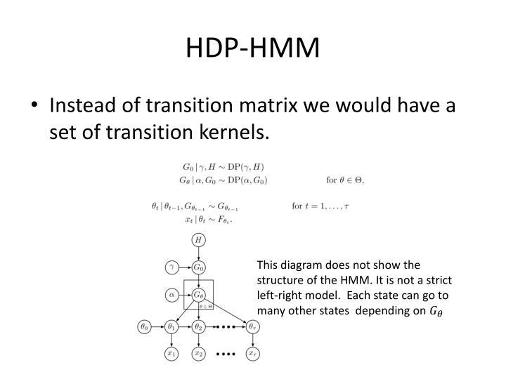 HDP-HMM