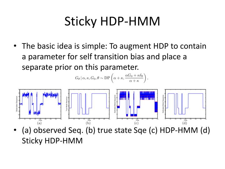 Sticky HDP-HMM