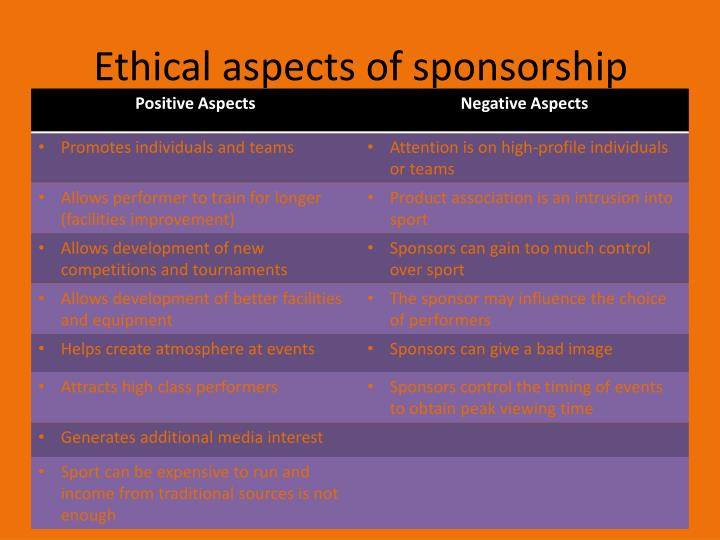 Ethical aspects of sponsorship