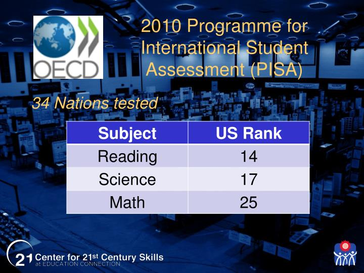 2010 Programme for International Student Assessment (PISA)