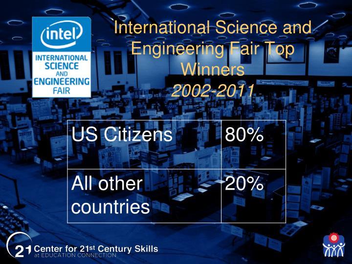 International Science and Engineering Fair Top Winners