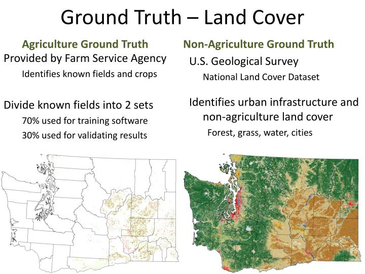 Ground Truth – Land Cover
