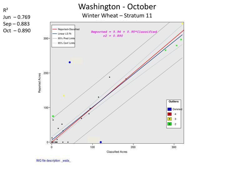 Washington - October