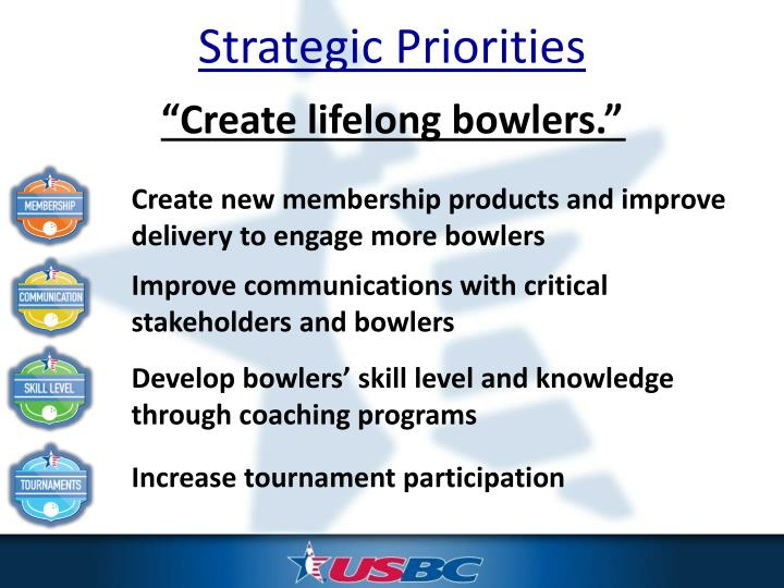"""Create lifelong bowlers."""