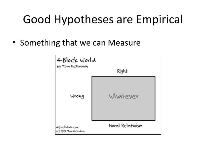 Good Hypotheses are Empirical