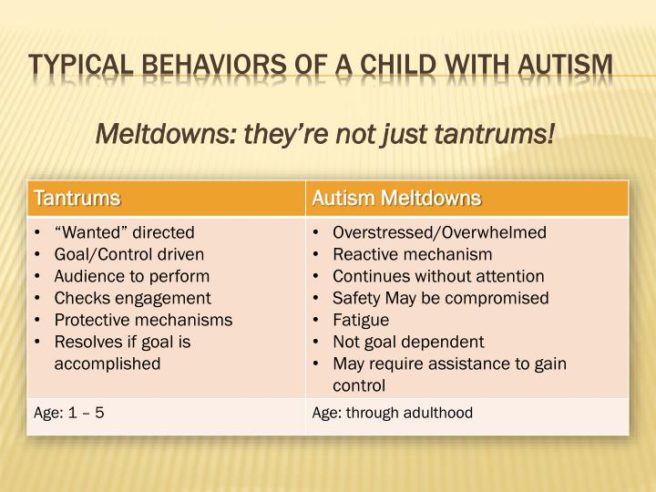 Meltdowns: they're not just tantrums!