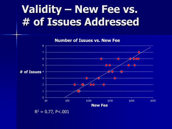 Validity – New Fee vs.