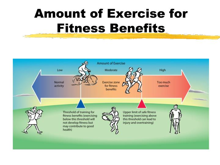 Amount of Exercise for Fitness Benefits