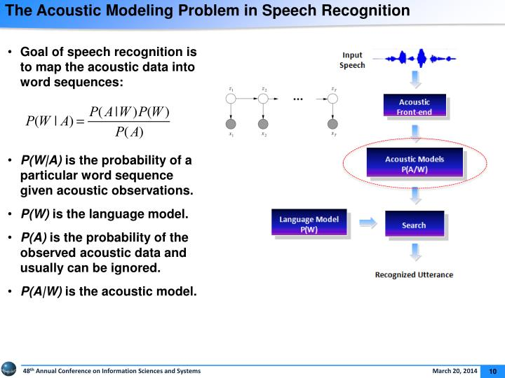 The Acoustic Modeling Problem in Speech Recognition
