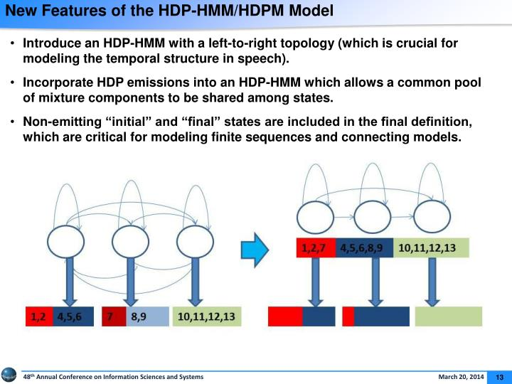 New Features of the HDP-HMM/HDPM Model